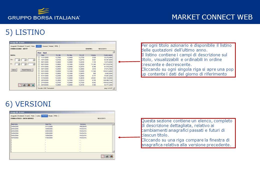 5) LISTINO 6) VERSIONI Per ogni titolo azionario è disponibile il listino delle quotazioni dellultimo anno.