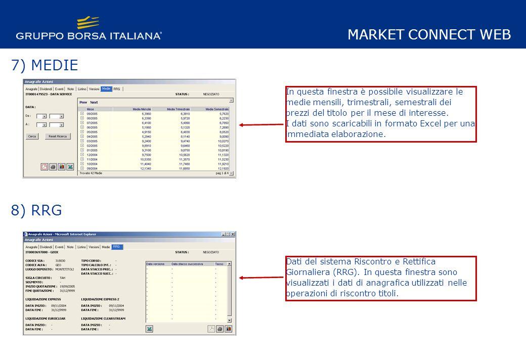 7) MEDIE 8) RRG In questa finestra è possibile visualizzare le medie mensili, trimestrali, semestrali dei prezzi del titolo per il mese di interesse.