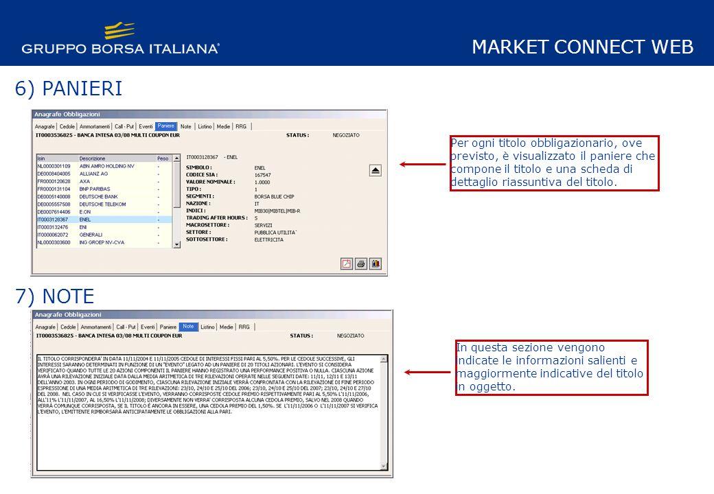 6) PANIERI 7) NOTE Per ogni titolo obbligazionario, ove previsto, è visualizzato il paniere che compone il titolo e una scheda di dettaglio riassuntiva del titolo.