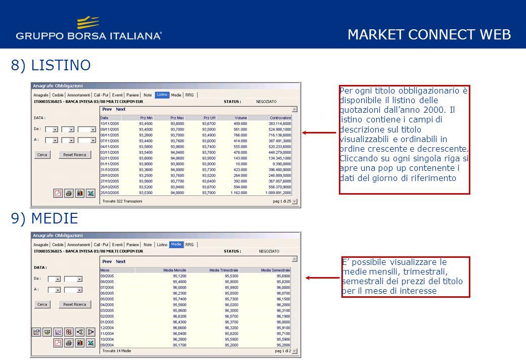 8) LISTINO 9) MEDIE Per ogni titolo obbligazionario è disponibile il listino delle quotazioni dallanno 2000.