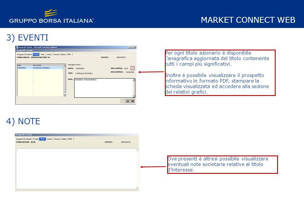 3) EVENTI 4) NOTE Per ogni titolo azionario è disponibile lanagrafica aggiornata del titolo contenente tutti i campi più significativi.