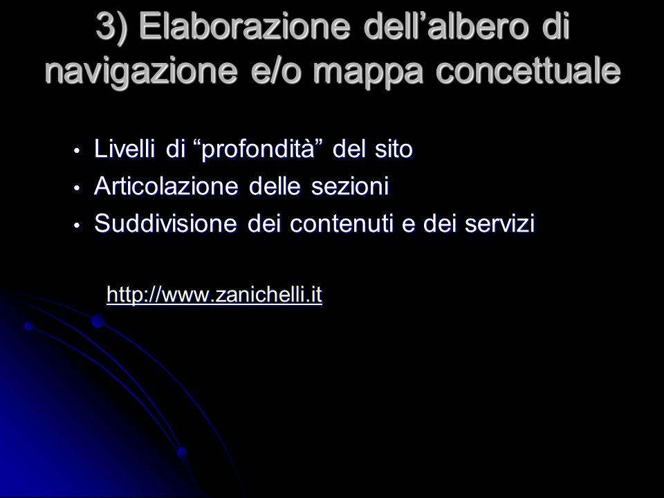 3) Elaborazione dellalbero di navigazione e/o mappa concettuale Livelli di profondità del sito Livelli di profondità del sito Articolazione delle sezioni Articolazione delle sezioni Suddivisione dei contenuti e dei servizi Suddivisione dei contenuti e dei servizi http://www.zanichelli.it