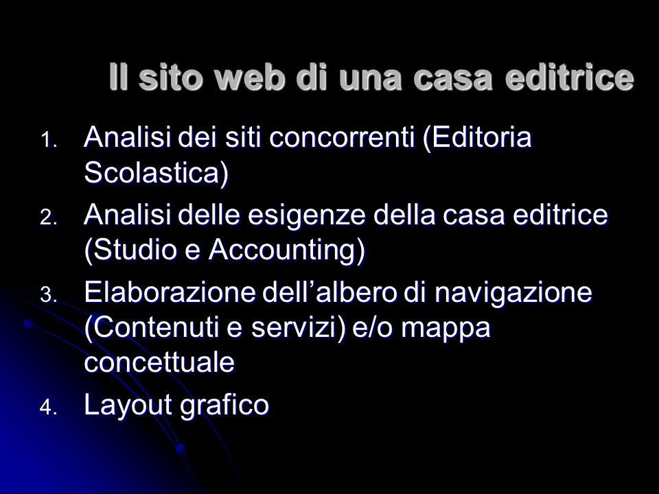 Il sito web di una casa editrice 1.Analisi dei siti concorrenti (Editoria Scolastica) 2.