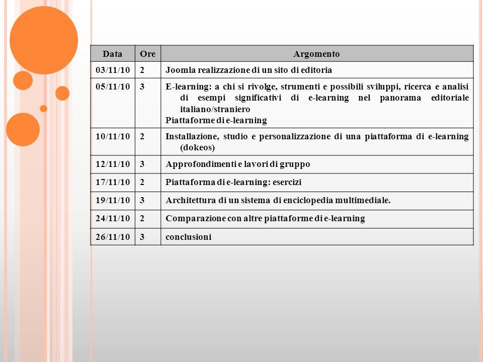 DataOreArgomento 03/11/102Joomla realizzazione di un sito di editoria 05/11/103E-learning: a chi si rivolge, strumenti e possibili sviluppi, ricerca e analisi di esempi significativi di e-learning nel panorama editoriale italiano/straniero Piattaforme di e-learning 10/11/102Installazione, studio e personalizzazione di una piattaforma di e-learning (dokeos) 12/11/103Approfondimenti e lavori di gruppo 17/11/102Piattaforma di e-learning: esercizi 19/11/103Architettura di un sistema di enciclopedia multimediale.