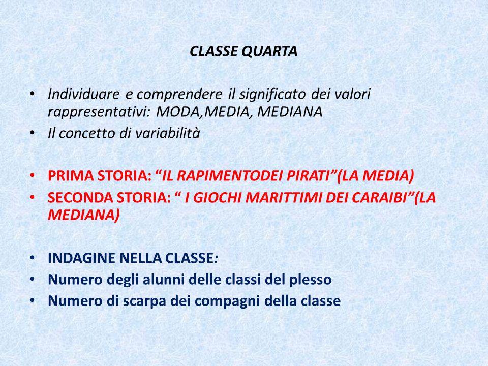 CLASSE QUARTA Individuare e comprendere il significato dei valori rappresentativi: MODA,MEDIA, MEDIANA Il concetto di variabilità PRIMA STORIA: IL RAPIMENTODEI PIRATI(LA MEDIA) SECONDA STORIA: I GIOCHI MARITTIMI DEI CARAIBI(LA MEDIANA) INDAGINE NELLA CLASSE: Numero degli alunni delle classi del plesso Numero di scarpa dei compagni della classe