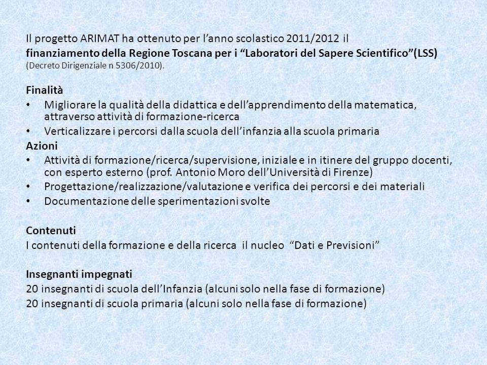 Il progetto ARIMAT ha ottenuto per lanno scolastico 2011/2012 il finanziamento della Regione Toscana per i Laboratori del Sapere Scientifico(LSS) (Decreto Dirigenziale n 5306/2010).