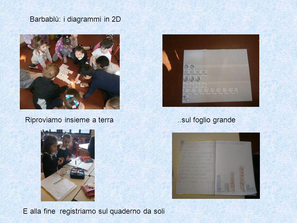 Barbablù: i diagrammi in 2D Riproviamo insieme a terra E alla fine registriamo sul quaderno da soli..sul foglio grande