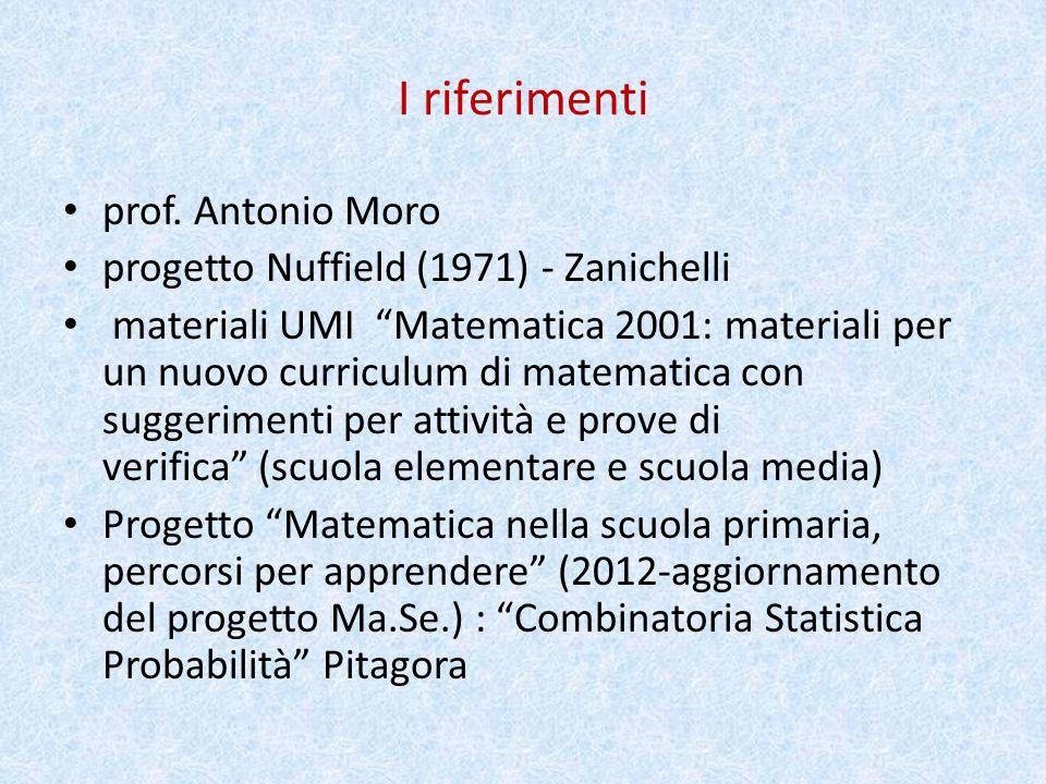 I riferimenti prof. Antonio Moro progetto Nuffield (1971) - Zanichelli materiali UMI Matematica 2001: materiali per un nuovo curriculum di matematica