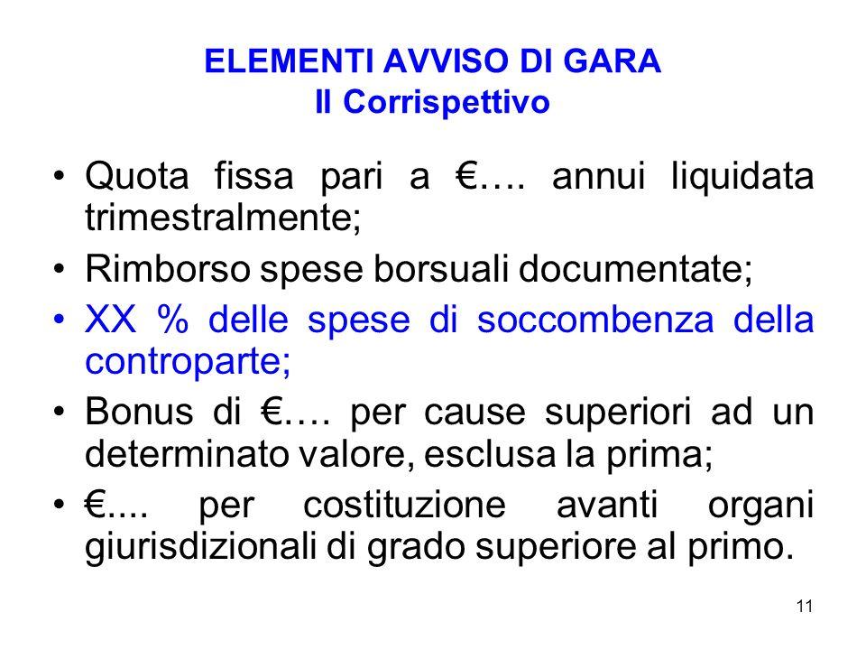 11 ELEMENTI AVVISO DI GARA Il Corrispettivo Quota fissa pari a ….