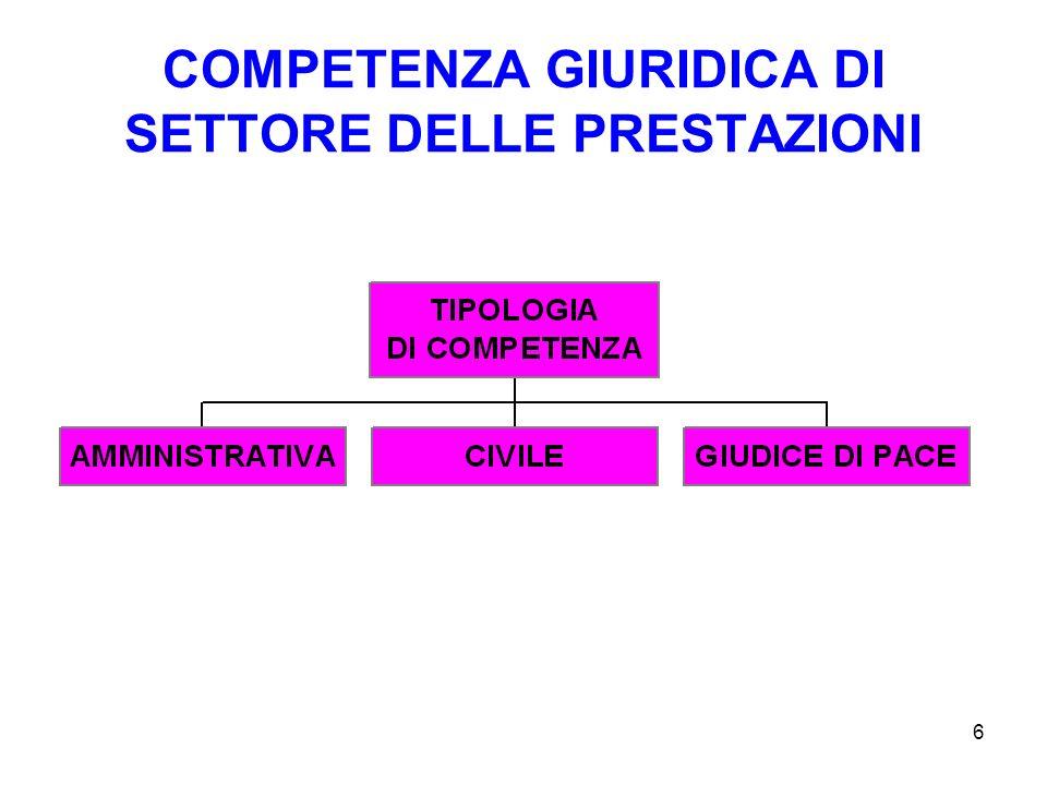 6 COMPETENZA GIURIDICA DI SETTORE DELLE PRESTAZIONI