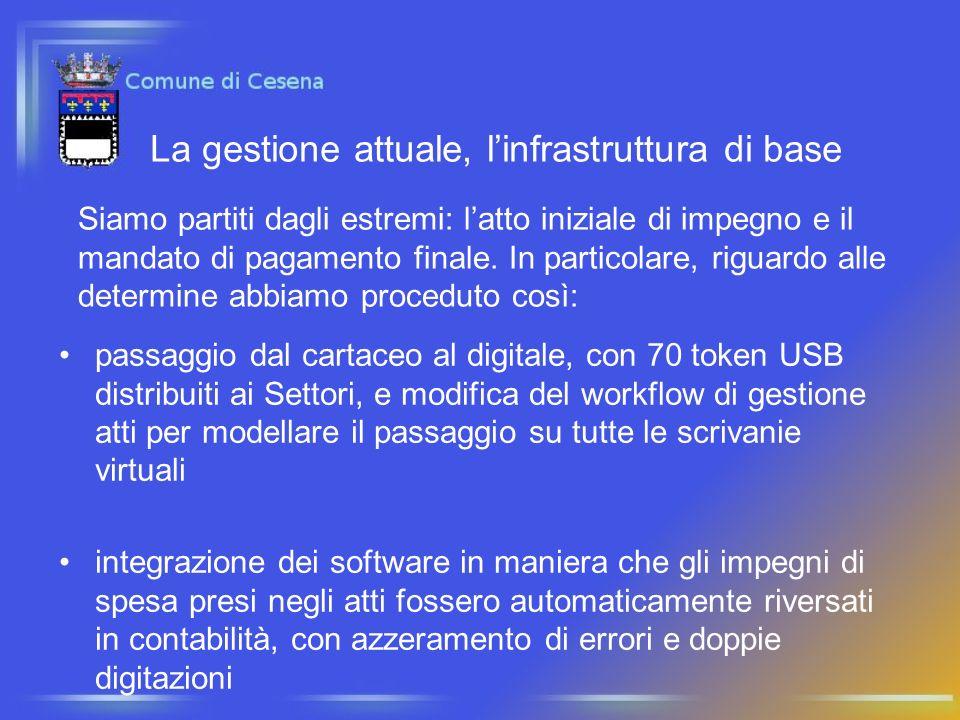 La gestione attuale, linfrastruttura di base passaggio dal cartaceo al digitale, con 70 token USB distribuiti ai Settori, e modifica del workflow di g