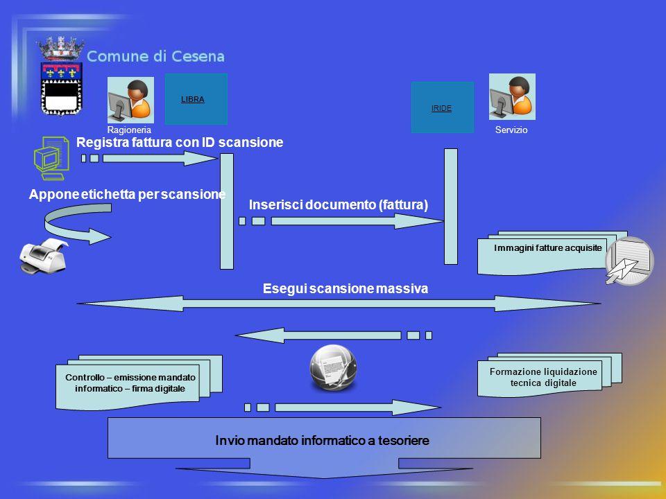Immagini fatture acquisite LIBRA IRIDE RagioneriaServizio Inserisci documento (fattura) Esegui scansione massiva Registra fattura con ID scansione App