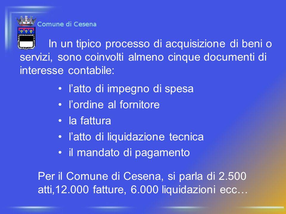 latto di impegno di spesa lordine al fornitore la fattura latto di liquidazione tecnica il mandato di pagamento Per il Comune di Cesena, si parla di 2