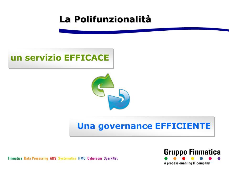 La Polifunzionalità un servizio EFFICACE Una governance EFFICIENTE