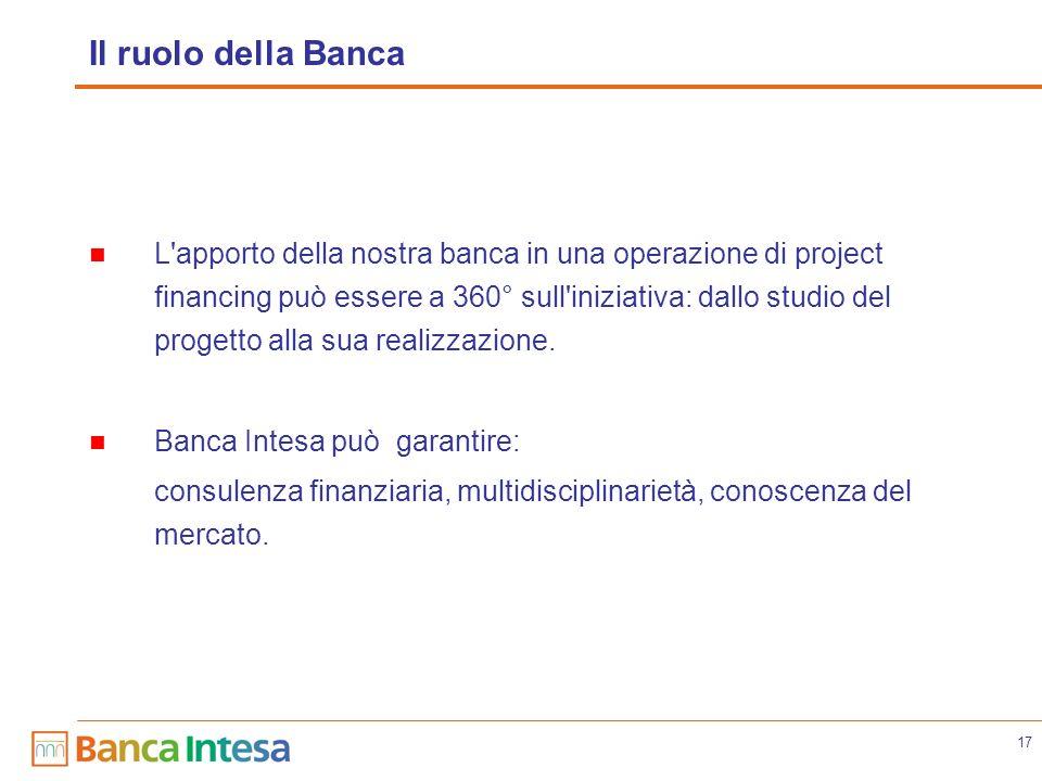 17 Il ruolo della Banca L apporto della nostra banca in una operazione di project financing può essere a 360° sull iniziativa: dallo studio del progetto alla sua realizzazione.