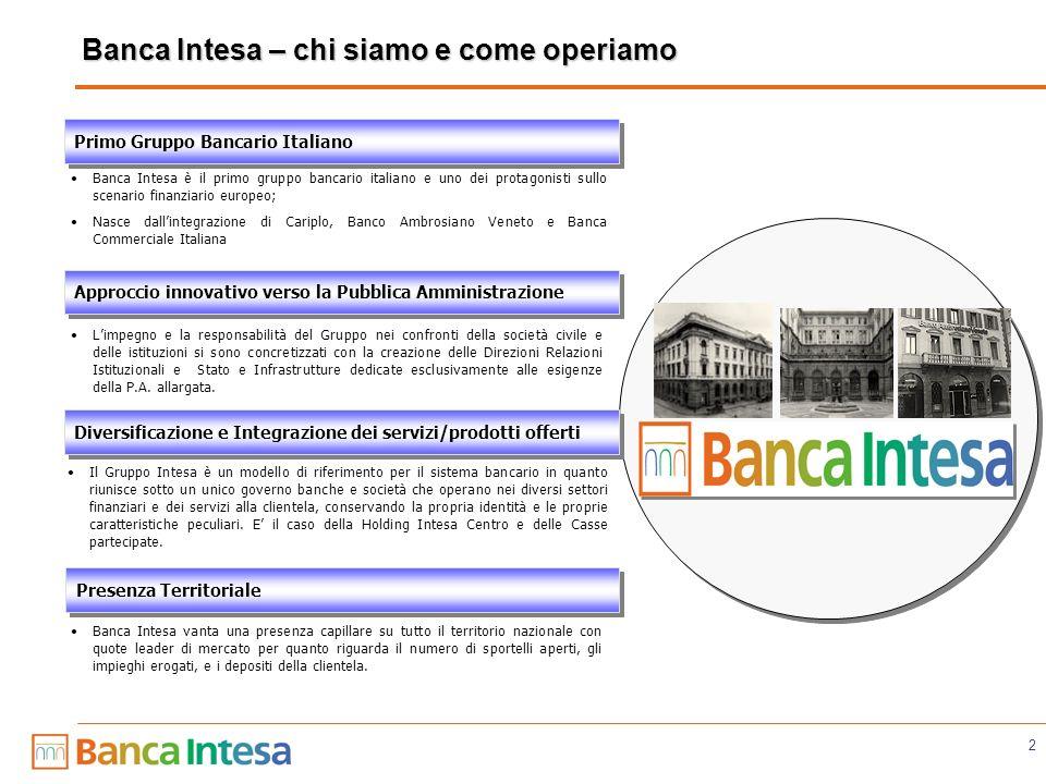 2 Banca Intesa – chi siamo e come operiamo Primo Gruppo Bancario Italiano Presenza Territoriale Diversificazione e Integrazione dei servizi/prodotti o