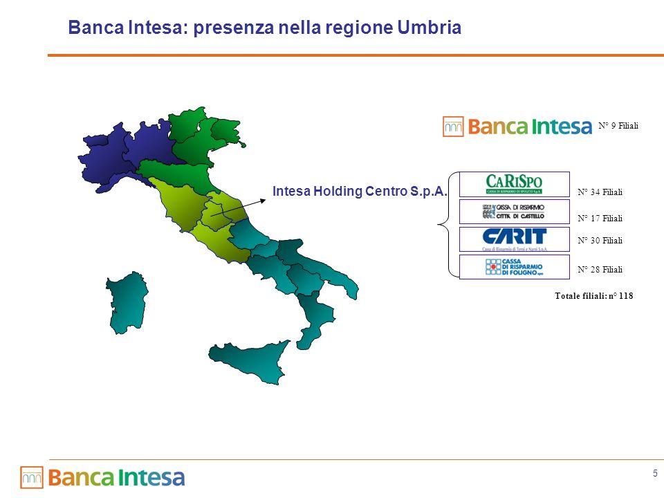 5 Banca Intesa: presenza nella regione Umbria Intesa Holding Centro S.p.A.