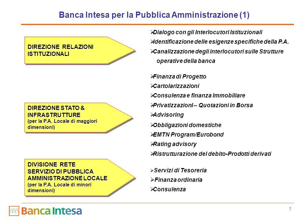 7 Banca Intesa per la Pubblica Amministrazione (1) DIREZIONE RELAZIONI ISTITUZIONALI ISTITUZIONALI Dialogo con gli Interlocutori Istituzionali Identificazione delle esigenze specifiche della P.A.