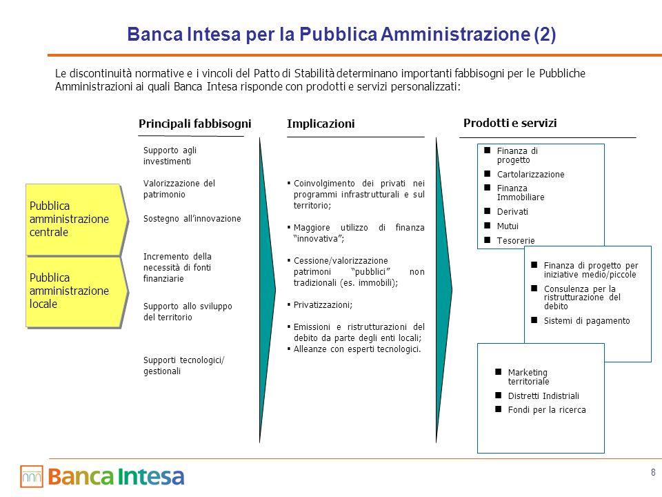 8 Principali fabbisogni Pubblica amministrazione locale Pubblica amministrazione centrale Supporto agli investimenti Implicazioni Coinvolgimento dei p