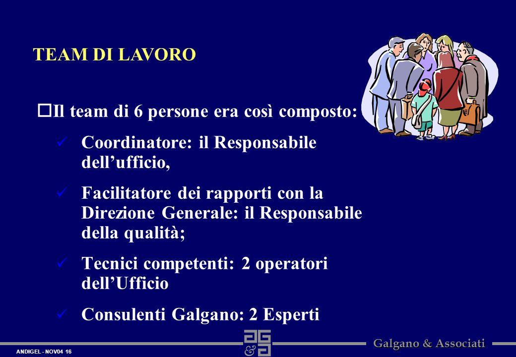 ANDIGEL - NOV04 16 Galgano & Associati oIl team di 6 persone era così composto: Coordinatore: il Responsabile dellufficio, Facilitatore dei rapporti c
