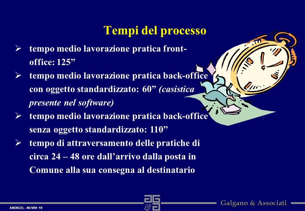 ANDIGEL - NOV04 19 Galgano & Associati tempo medio lavorazione pratica front- office: 125 tempo medio lavorazione pratica back-office con oggetto stan