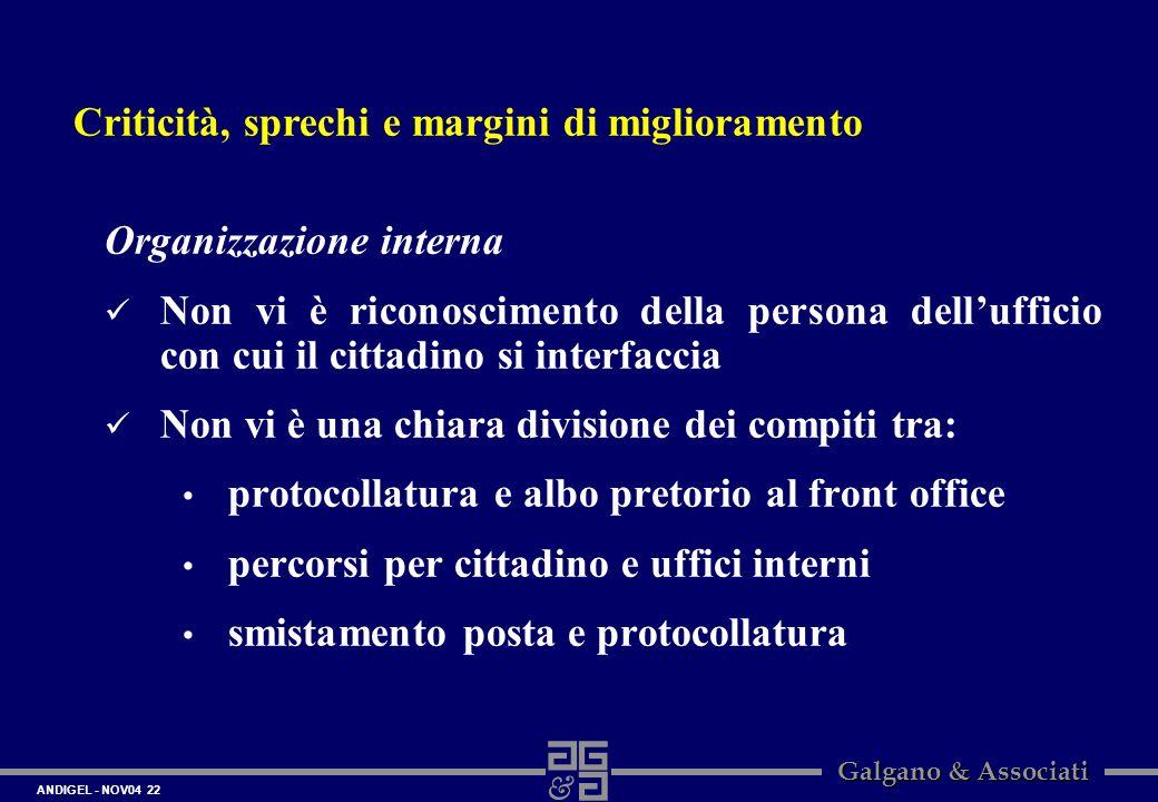 ANDIGEL - NOV04 22 Galgano & Associati Organizzazione interna Non vi è riconoscimento della persona dellufficio con cui il cittadino si interfaccia No