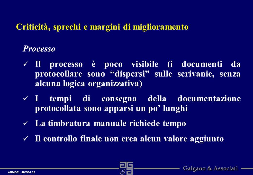 ANDIGEL - NOV04 23 Galgano & Associati Processo Il processo è poco visibile (i documenti da protocollare sono dispersi sulle scrivanie, senza alcuna l