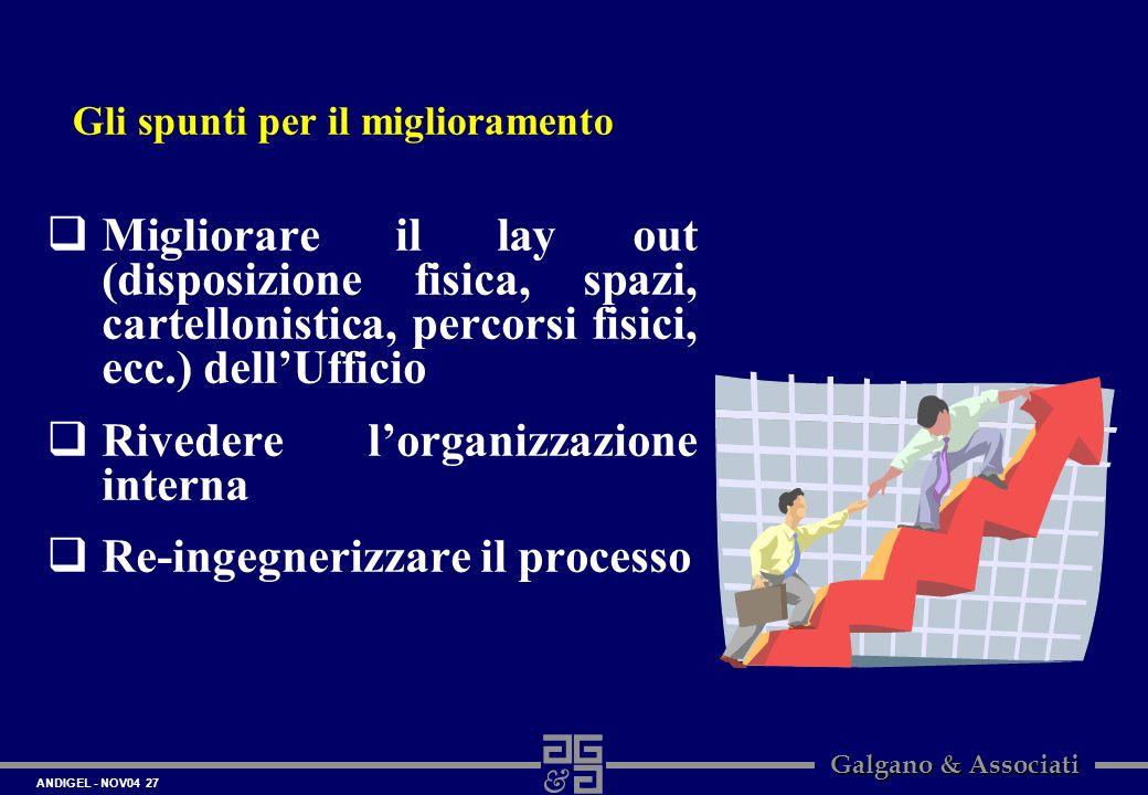 ANDIGEL - NOV04 27 Galgano & Associati Migliorare il lay out (disposizione fisica, spazi, cartellonistica, percorsi fisici, ecc.) dellUfficio Rivedere