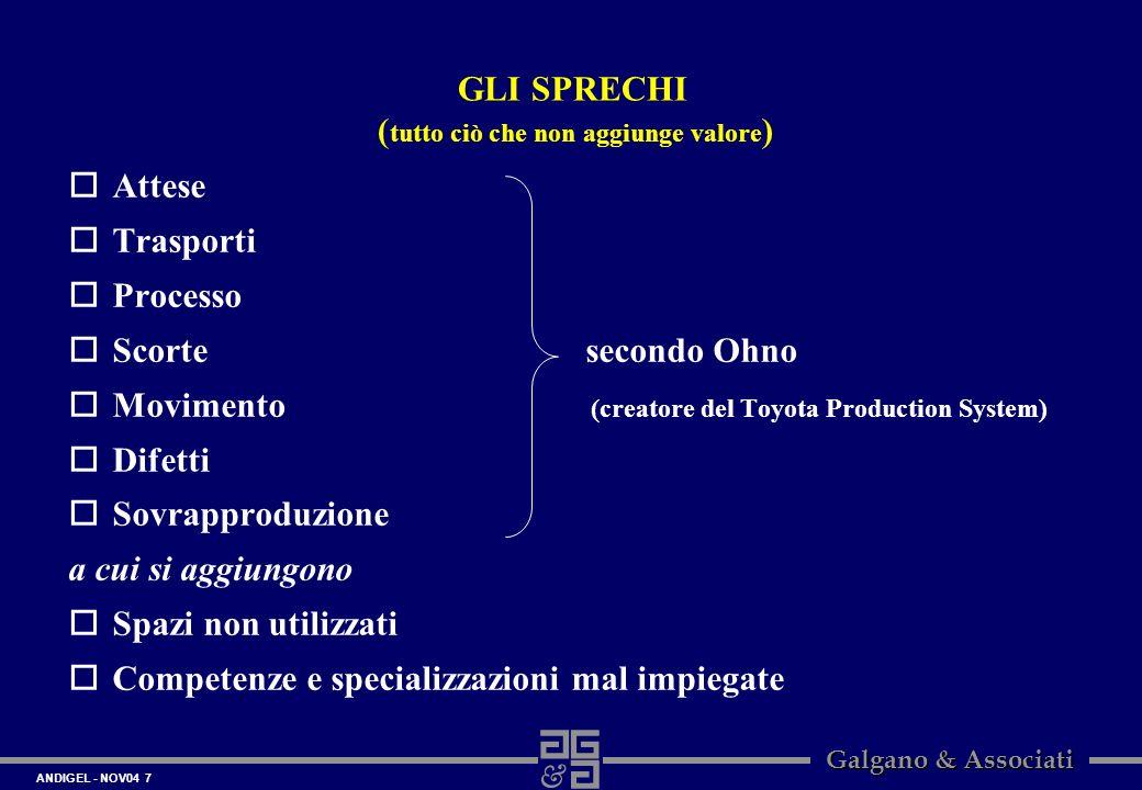 ANDIGEL - NOV04 7 Galgano & Associati GLI SPRECHI ( tutto ciò che non aggiunge valore ) oAttese oTrasporti oProcesso oScorte secondo Ohno oMovimento (