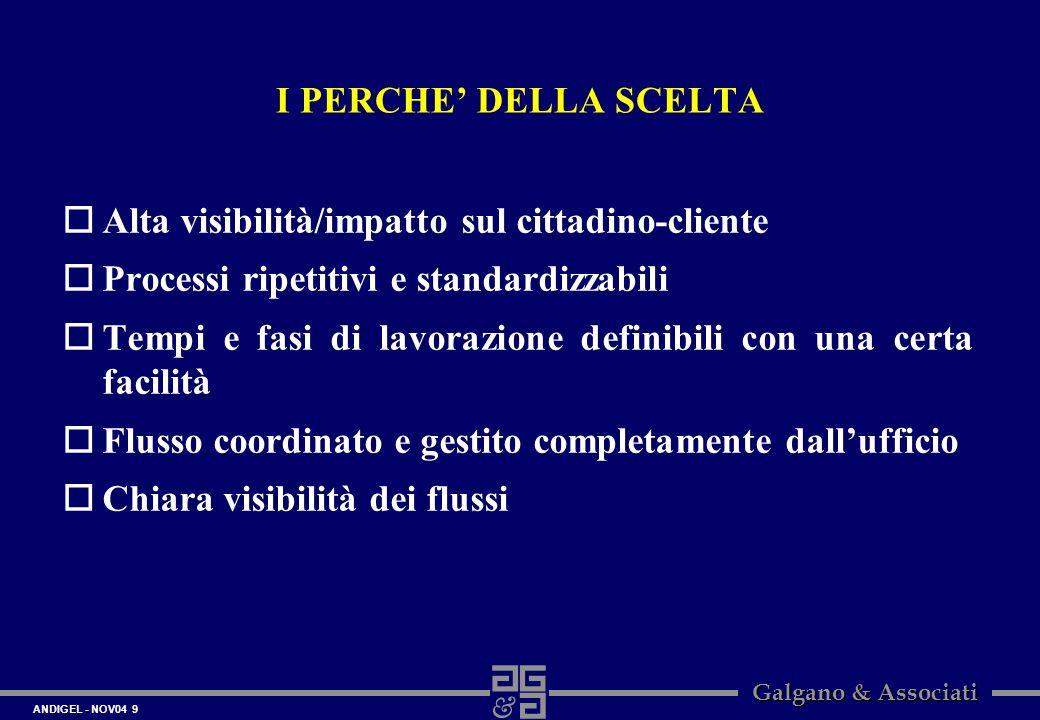 ANDIGEL - NOV04 9 Galgano & Associati I PERCHE DELLA SCELTA oAlta visibilità/impatto sul cittadino-cliente oProcessi ripetitivi e standardizzabili oTe
