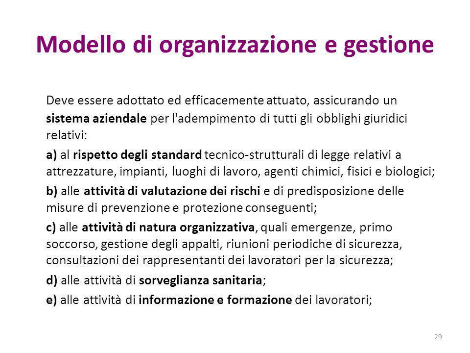 Modello di organizzazione e gestione Deve essere adottato ed efficacemente attuato, assicurando un sistema aziendale per l'adempimento di tutti gli ob