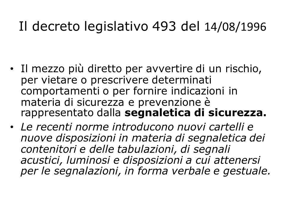 Il decreto legislativo 493 del 14/08/1996 Il mezzo più diretto per avvertire di un rischio, per vietare o prescrivere determinati comportamenti o per
