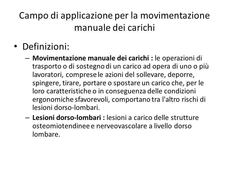 Campo di applicazione per la movimentazione manuale dei carichi Definizioni: – Movimentazione manuale dei carichi : le operazioni di trasporto o di so