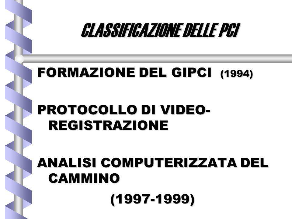 CLASSIFICAZIONE DELLE PCI FORMAZIONE DEL GIPCI (1994) PROTOCOLLO DI VIDEO- REGISTRAZIONE ANALISI COMPUTERIZZATA DEL CAMMINO (1997-1999)