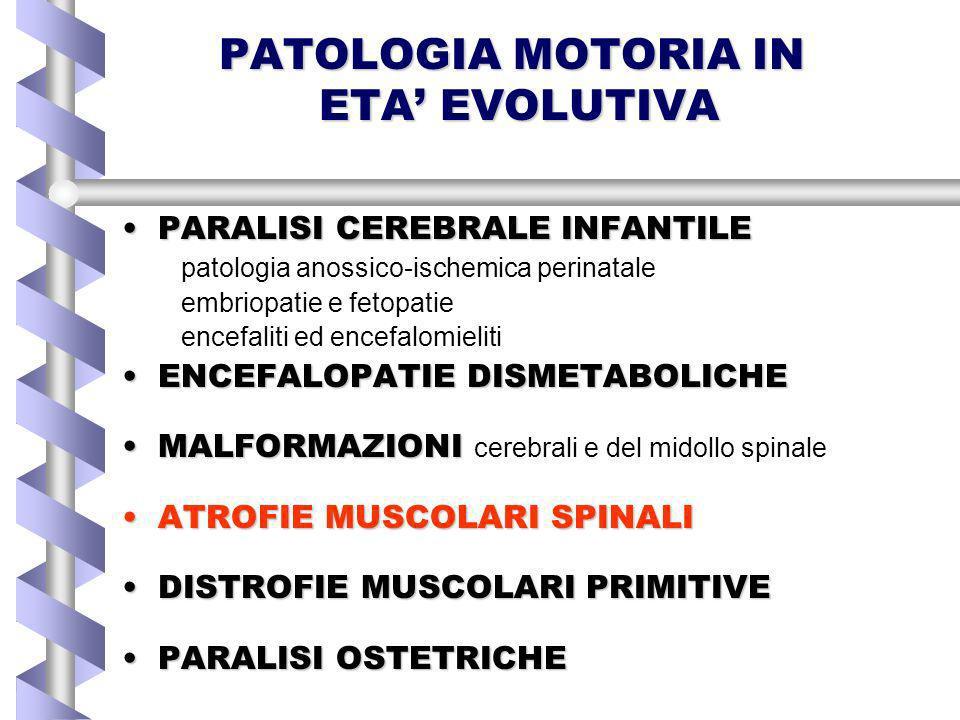 PATOLOGIA MOTORIA IN ETA EVOLUTIVA PARALISI CEREBRALE INFANTILEPARALISI CEREBRALE INFANTILE patologia anossico-ischemica perinatale embriopatie e fetopatie encefaliti ed encefalomieliti ENCEFALOPATIE DISMETABOLICHEENCEFALOPATIE DISMETABOLICHE MALFORMAZIONIMALFORMAZIONI cerebrali e del midollo spinale ATROFIE MUSCOLARI SPINALIATROFIE MUSCOLARI SPINALI DISTROFIE MUSCOLARI PRIMITIVEDISTROFIE MUSCOLARI PRIMITIVE PARALISI OSTETRICHEPARALISI OSTETRICHE