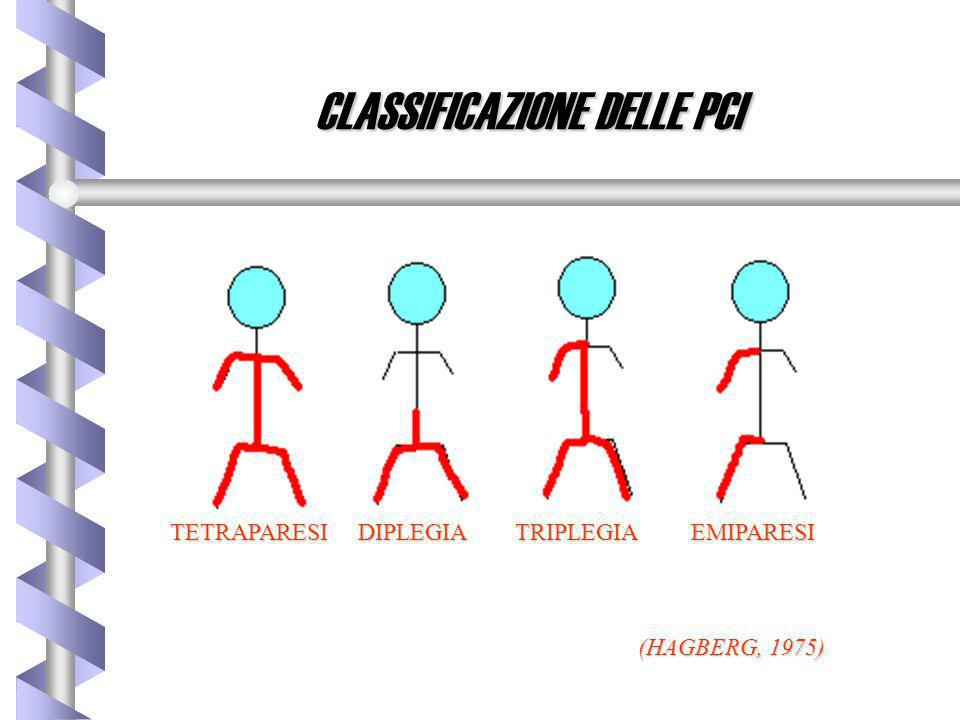 CLASSIFICAZIONE DELLE PCI TETRAPARESI DIPLEGIA TRIPLEGIA EMIPARESI (HAGBERG, 1975) (HAGBERG, 1975)
