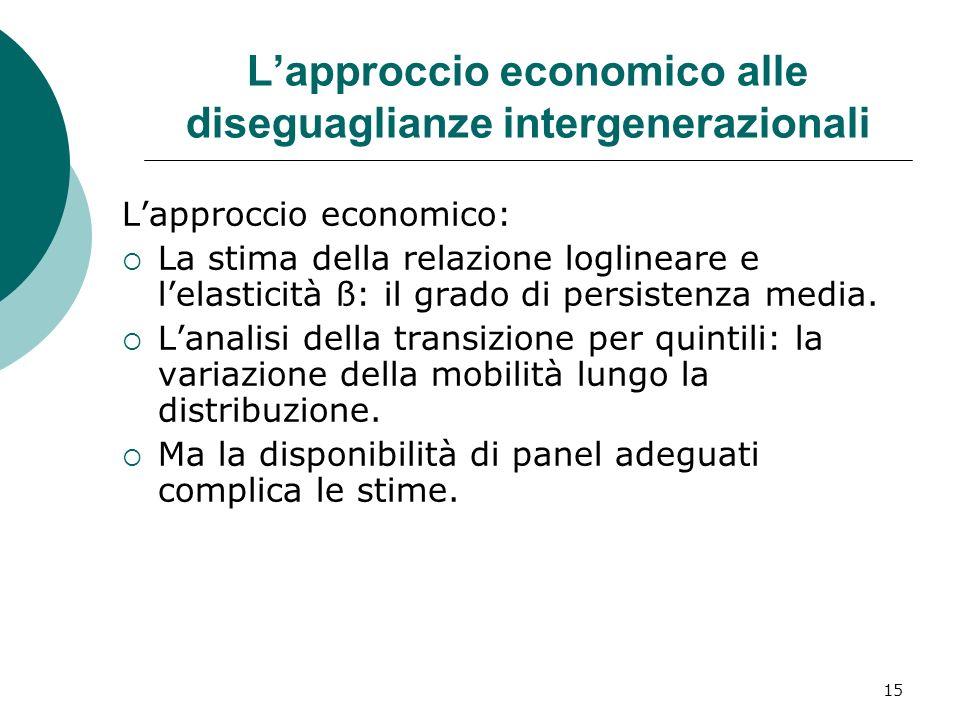 15 Lapproccio economico alle diseguaglianze intergenerazionali Lapproccio economico: La stima della relazione loglineare e lelasticità ß: il grado di