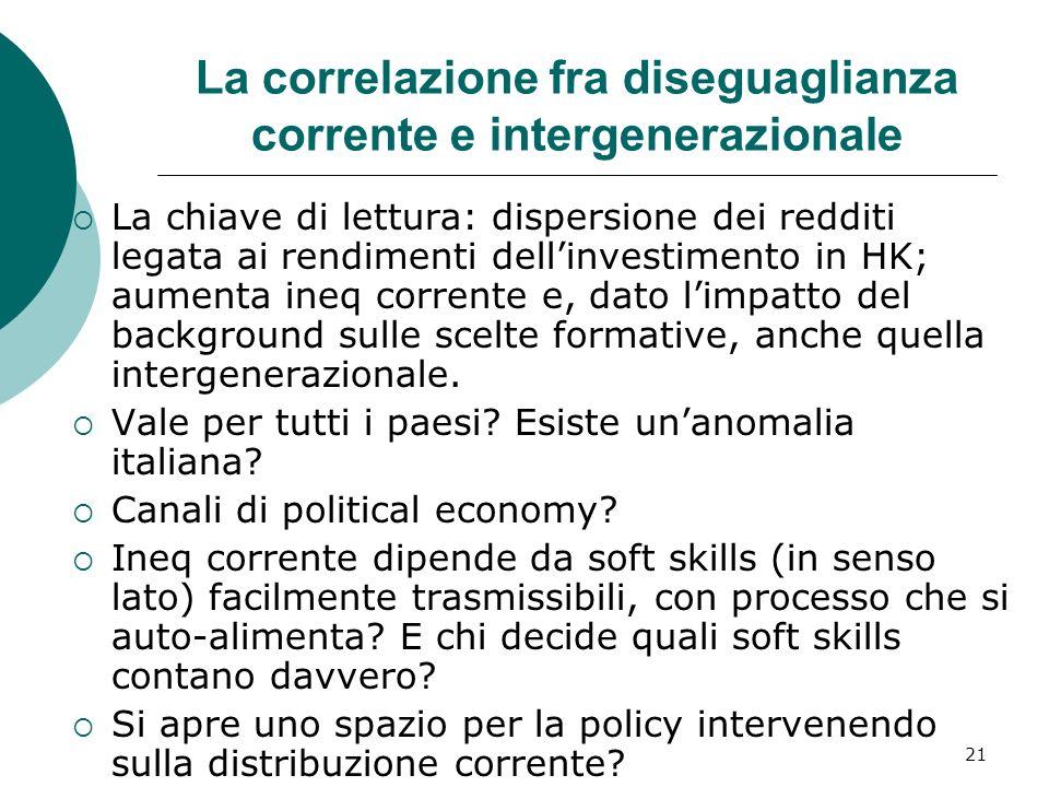 21 La correlazione fra diseguaglianza corrente e intergenerazionale La chiave di lettura: dispersione dei redditi legata ai rendimenti dellinvestiment