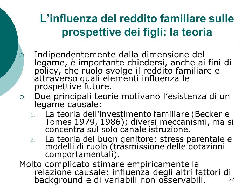 22 Linfluenza del reddito familiare sulle prospettive dei figli: la teoria Indipendentemente dalla dimensione del legame, è importante chiedersi, anch