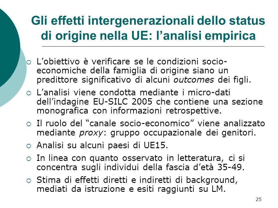 25 Gli effetti intergenerazionali dello status di origine nella UE: lanalisi empirica Lobiettivo è verificare se le condizioni socio- economiche della