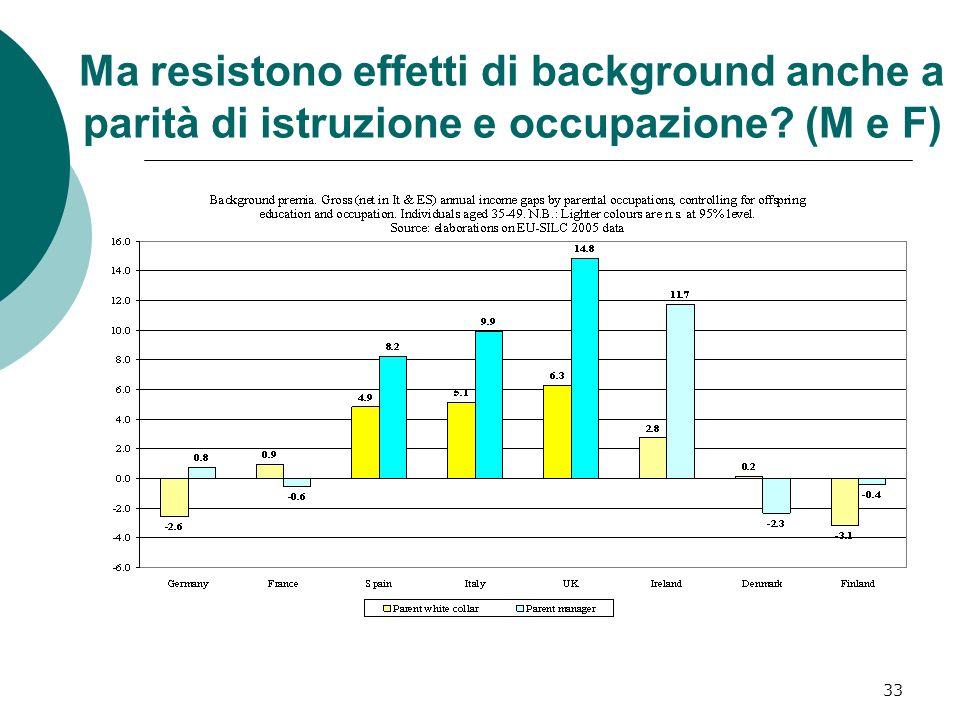 33 Ma resistono effetti di background anche a parità di istruzione e occupazione? (M e F)