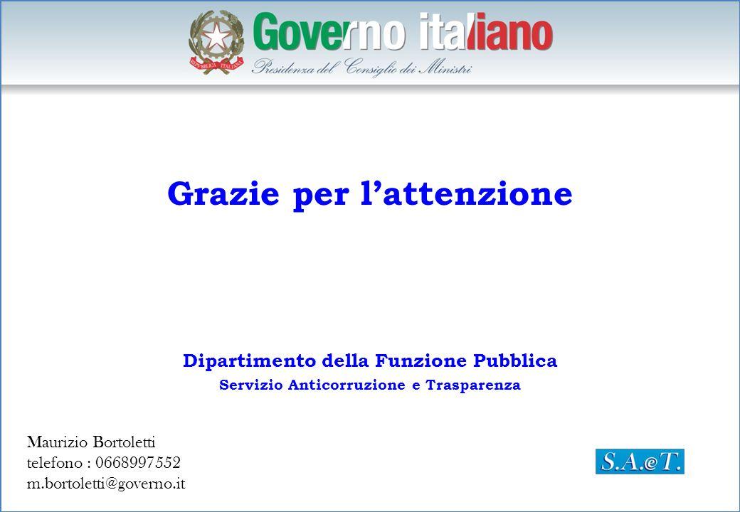 Grazie per lattenzione Dipartimento della Funzione Pubblica Servizio Anticorruzione e Trasparenza Maurizio Bortoletti telefono : 0668997552 m.bortolet