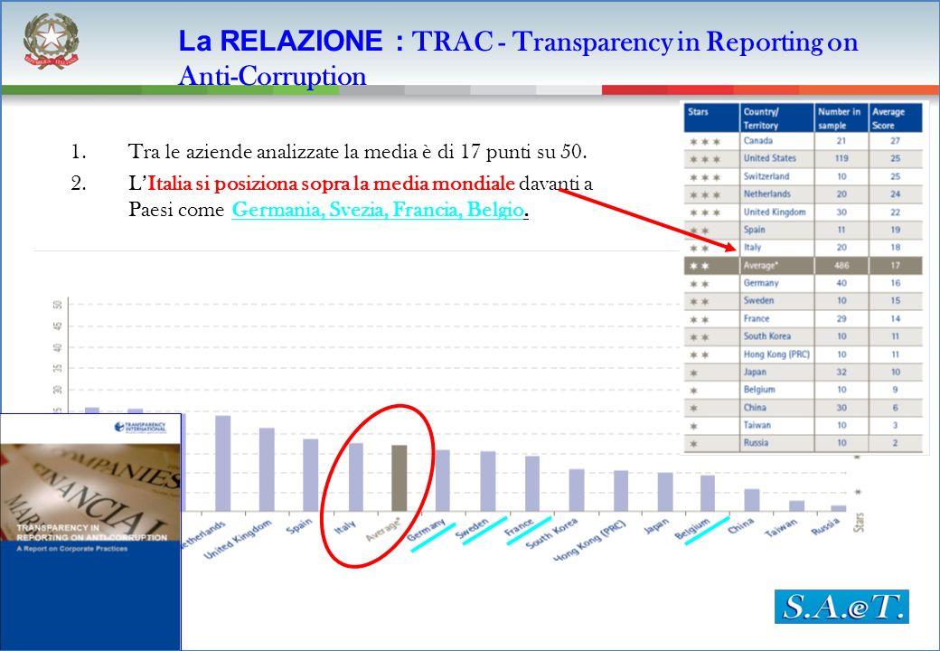 La RELAZIONE : la morfologia della corruzione 20042005200620072008I sem.