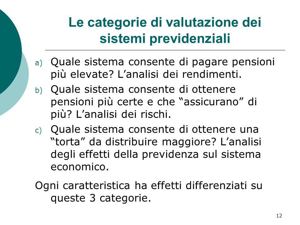 12 Le categorie di valutazione dei sistemi previdenziali a) Quale sistema consente di pagare pensioni più elevate.