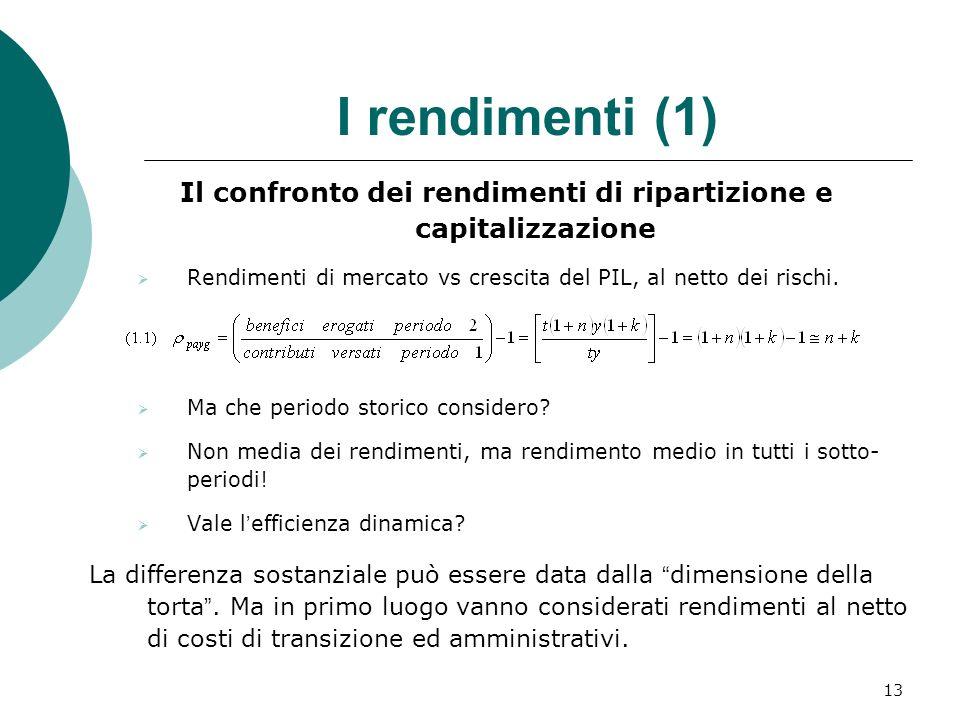 13 I rendimenti (1) Il confronto dei rendimenti di ripartizione e capitalizzazione Rendimenti di mercato vs crescita del PIL, al netto dei rischi.