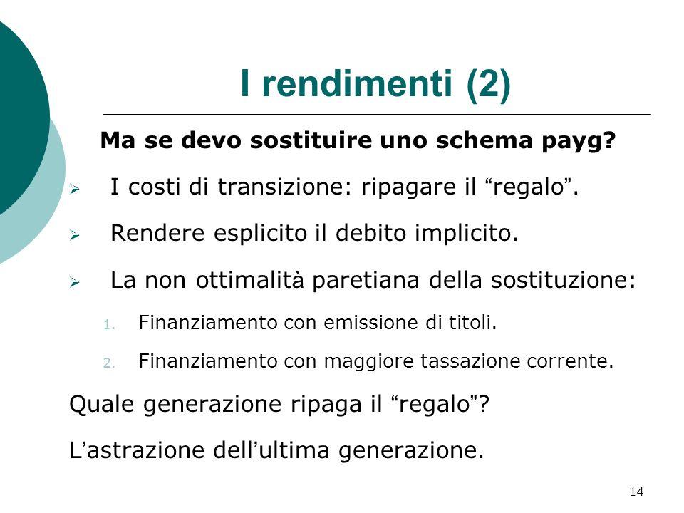 14 I rendimenti (2) Ma se devo sostituire uno schema payg.