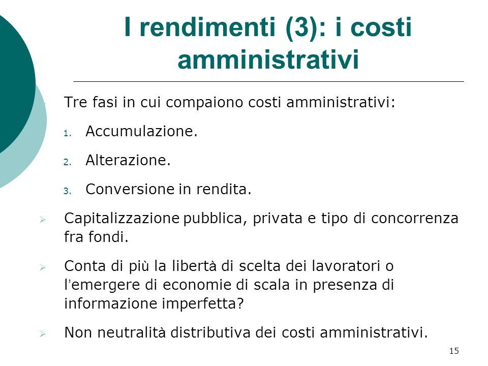 15 I rendimenti (3): i costi amministrativi Tre fasi in cui compaiono costi amministrativi: 1.