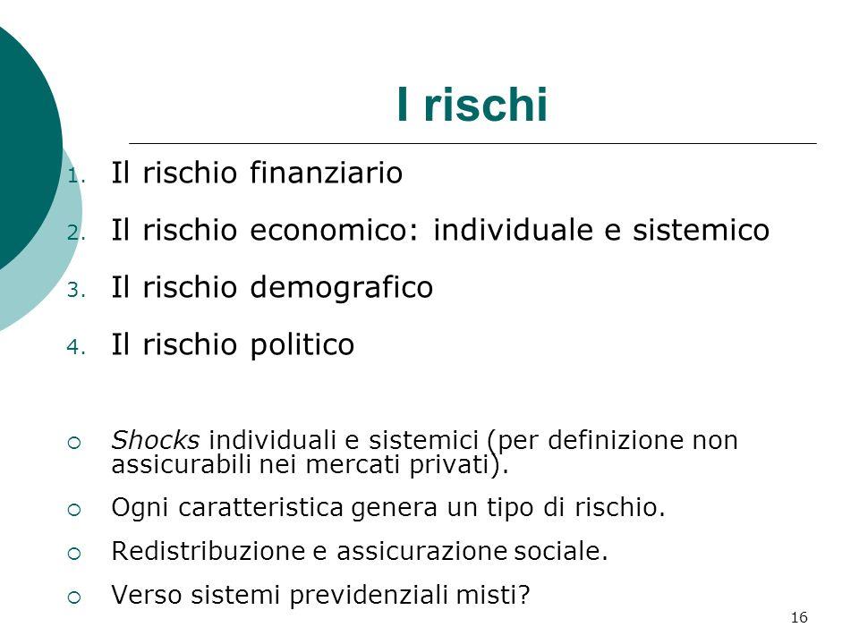 16 I rischi 1.Il rischio finanziario 2. Il rischio economico: individuale e sistemico 3.