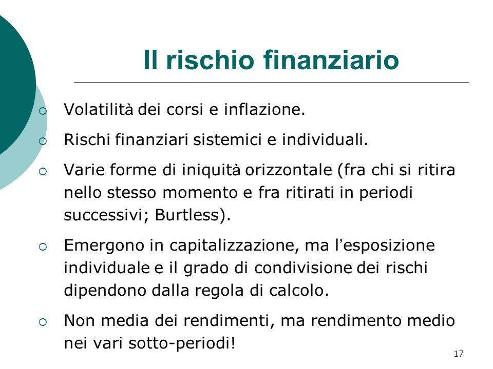 17 Il rischio finanziario Volatilit à dei corsi e inflazione.