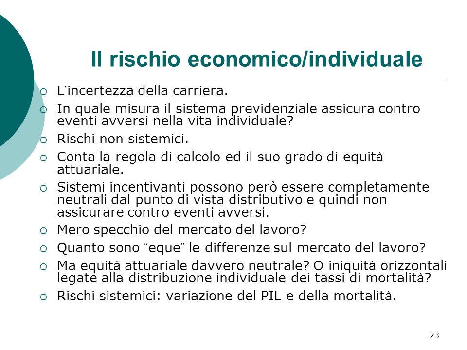 23 Il rischio economico/individuale L incertezza della carriera.